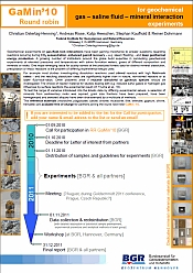 Poster: GaMin'10  Round robin for geochemical gas – saline fluid – mineral interaction experiments
